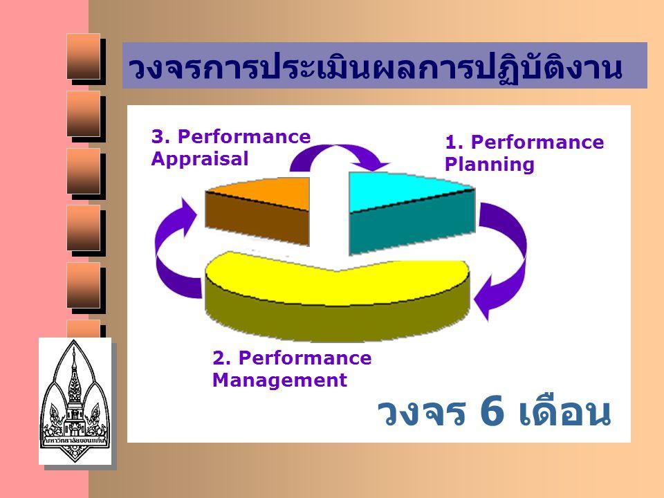 วงจร 6 เดือน วงจรการประเมินผลการปฏิบัติงาน 3. Performance Appraisal