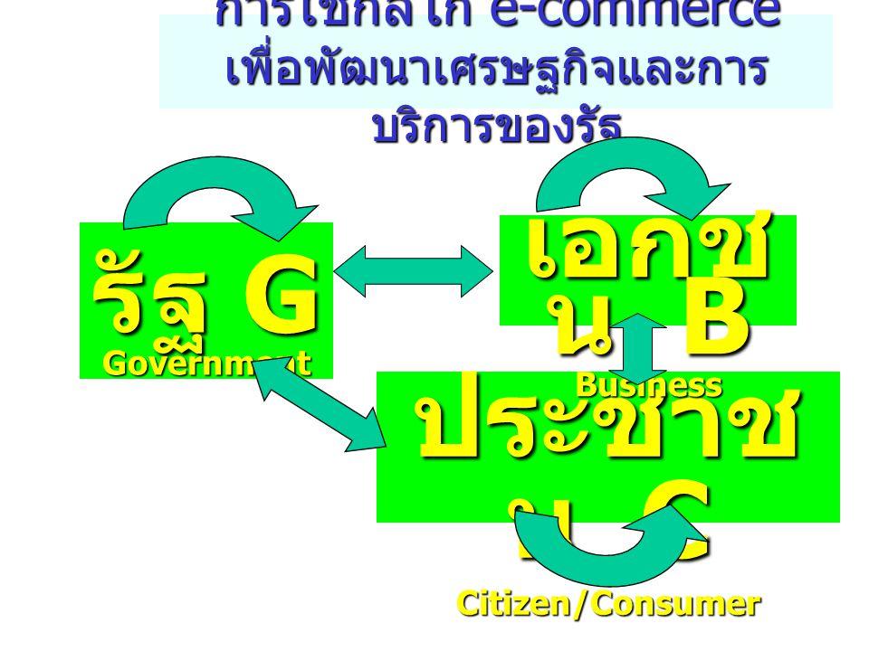 การใช้กลไก e-commerce เพื่อพัฒนาเศรษฐกิจและการบริการของรัฐ