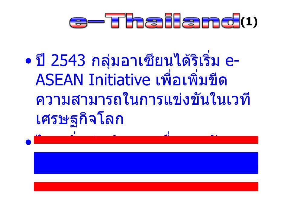 ไทยเริ่มดำเนินการเพื่อการพัฒนา e-Thailand