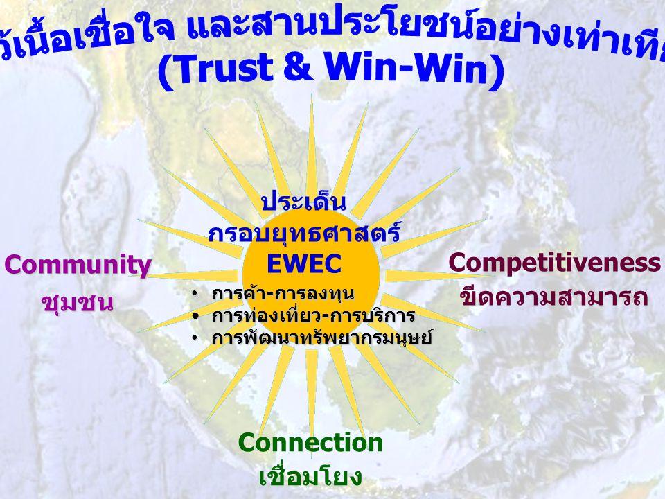 ความไว้เนื้อเชื่อใจ และสานประโยชน์อย่างเท่าเทียมกัน