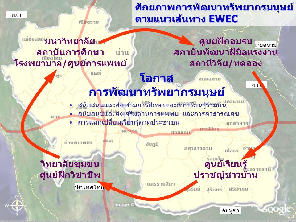พม่า ลาว ประเทศไทย กัมพูชา