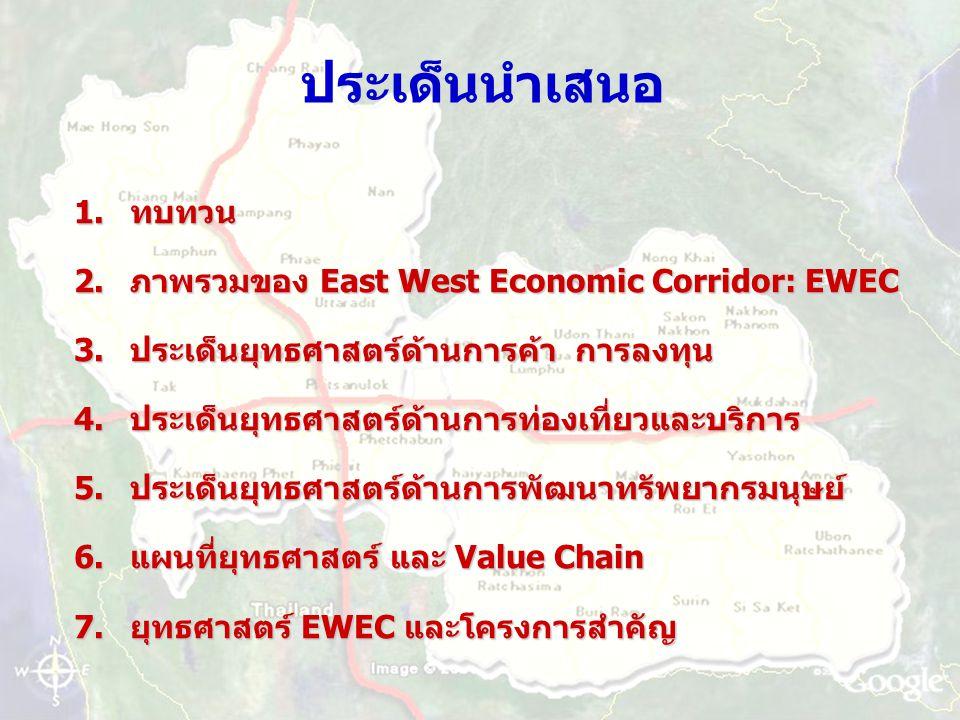 ประเด็นนำเสนอ ทบทวน ภาพรวมของ East West Economic Corridor: EWEC
