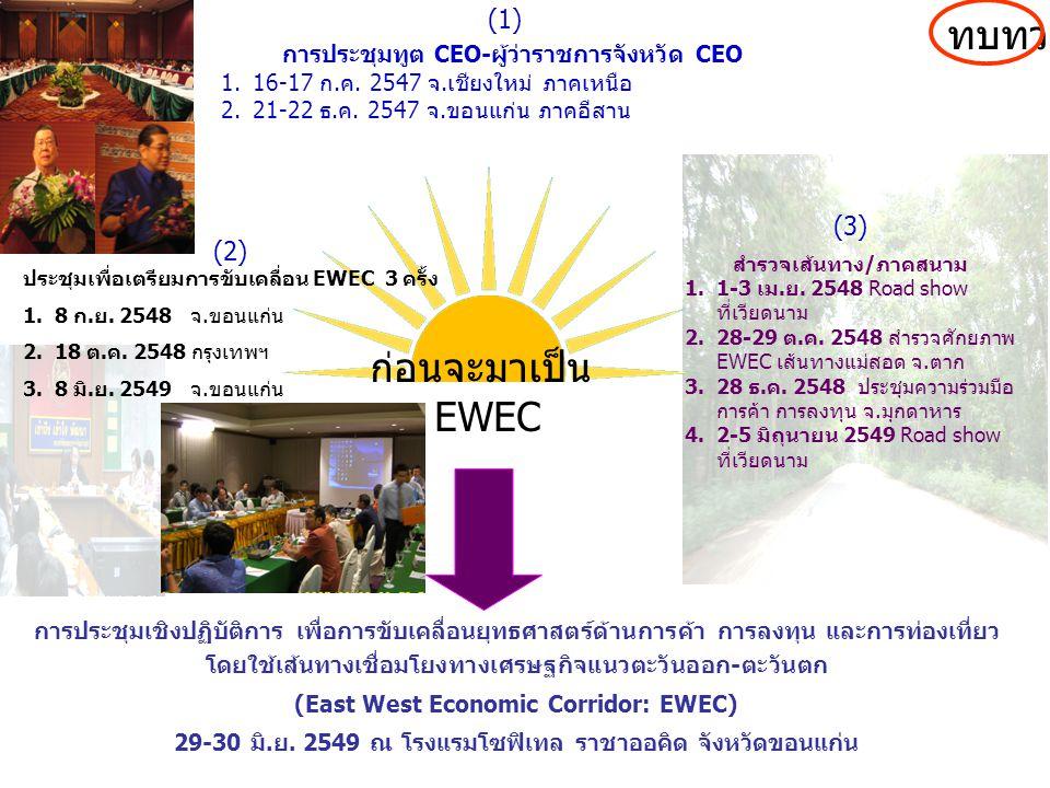 ทบทวน ก่อนจะมาเป็น EWEC (1) (3) (2)