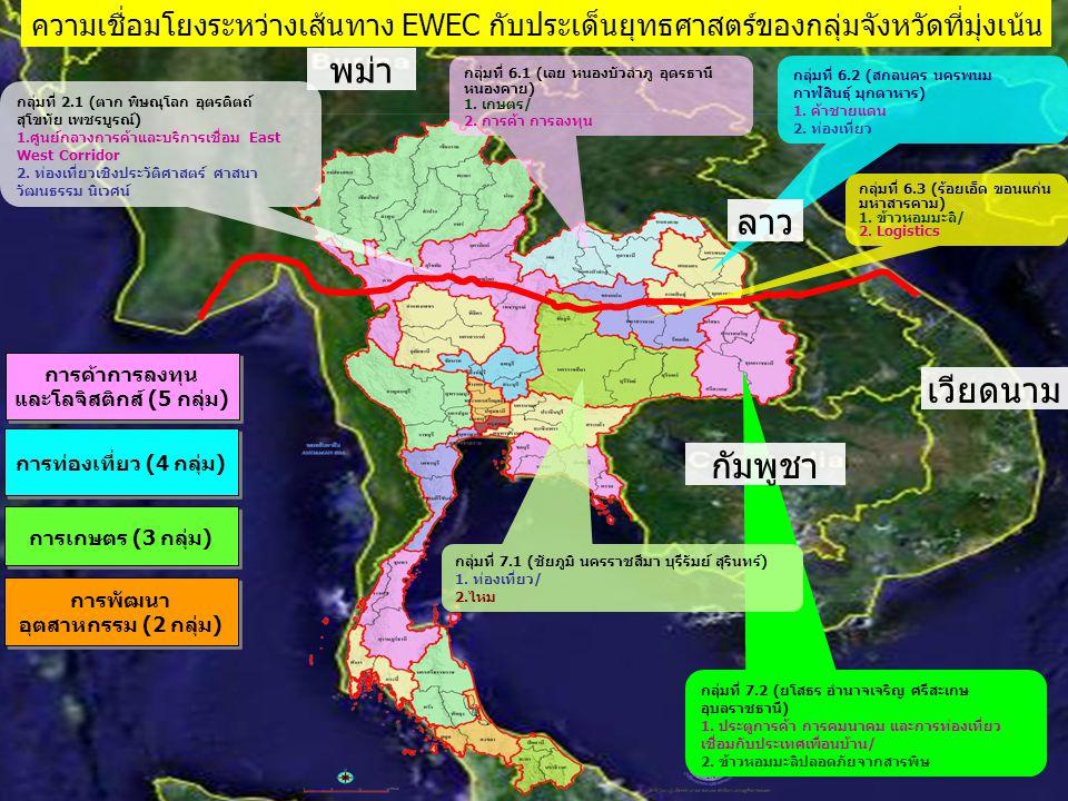พม่า ลาว เวียดนาม กัมพูชา