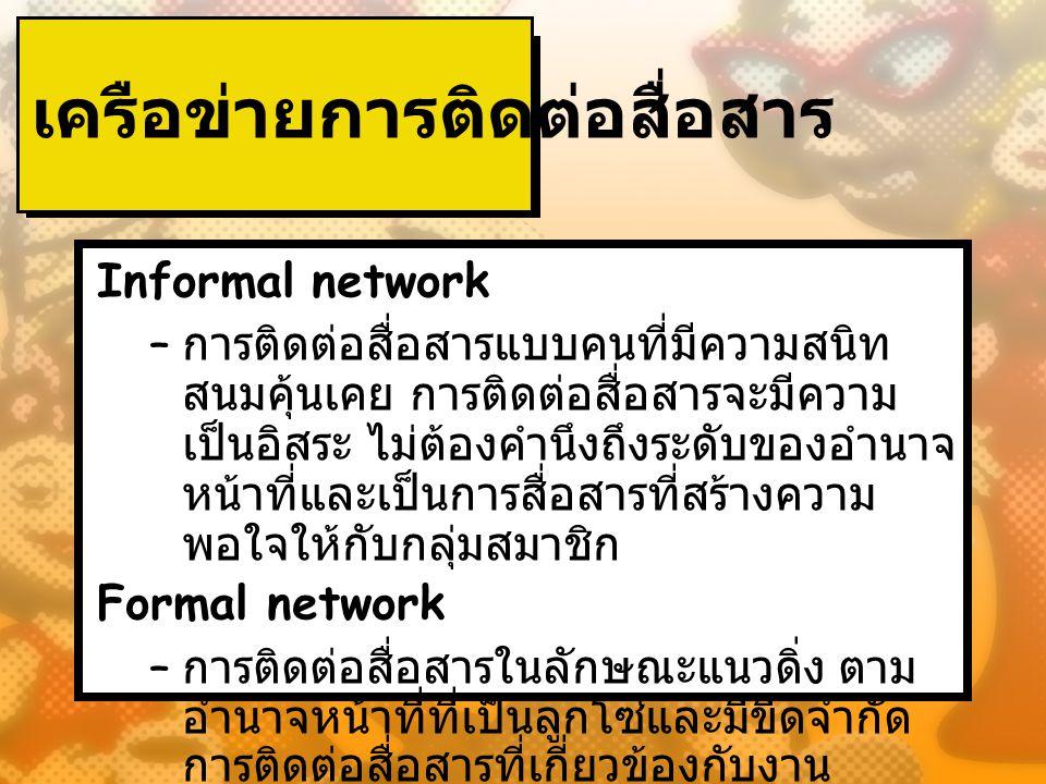 เครือข่ายการติดต่อสื่อสาร