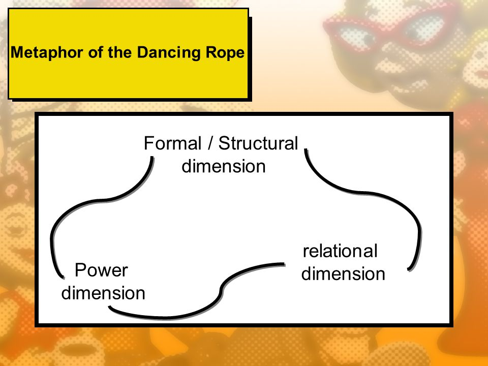 Metaphor of the Dancing Rope