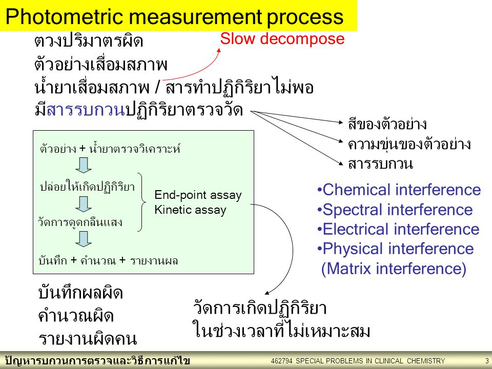 Photometric measurement process