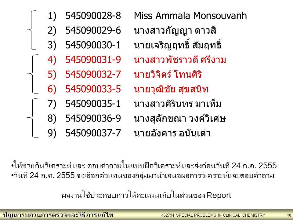 Miss Ammala Monsouvanh 2) 545090029-6 นางสาวกัญญา ดาวสี 3) 545090030-1