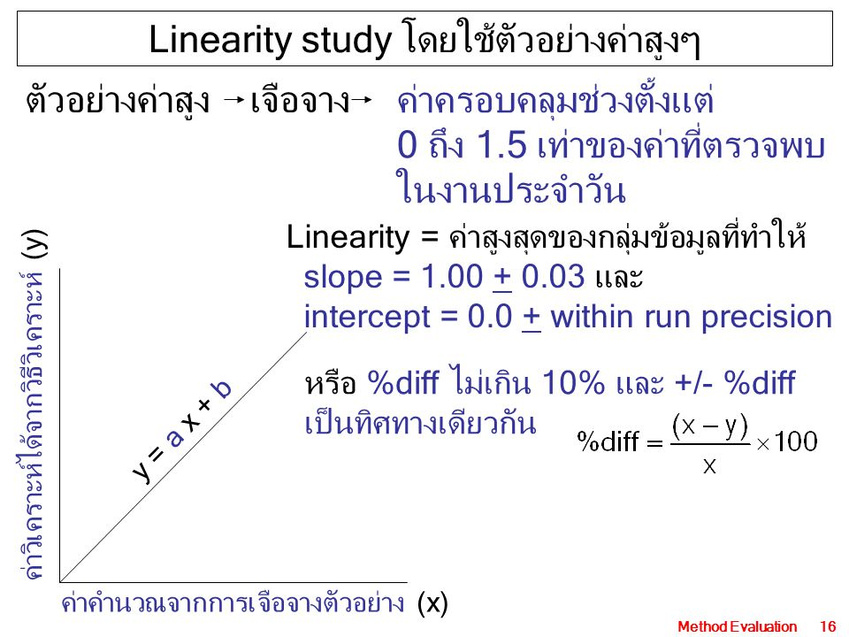 Linearity study โดยใช้ตัวอย่างค่าสูงๆ