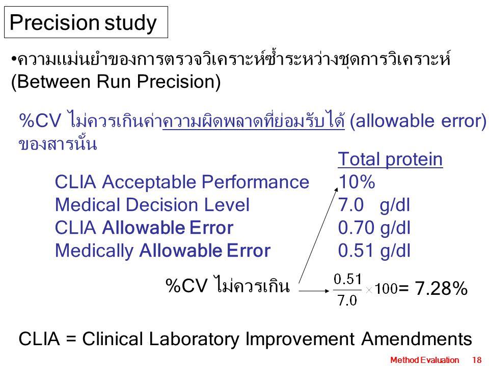 Precision study ความแม่นยำของการตรวจวิเคราะห์ซ้ำระหว่างชุดการวิเคราะห์