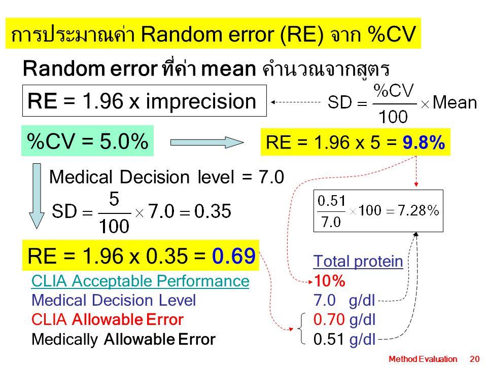 การประมาณค่า Random error (RE) จาก %CV