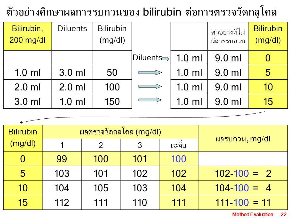 ตัวอย่างศึกษาผลการรบกวนของ bilirubin ต่อการตรวจวัดกลูโคส