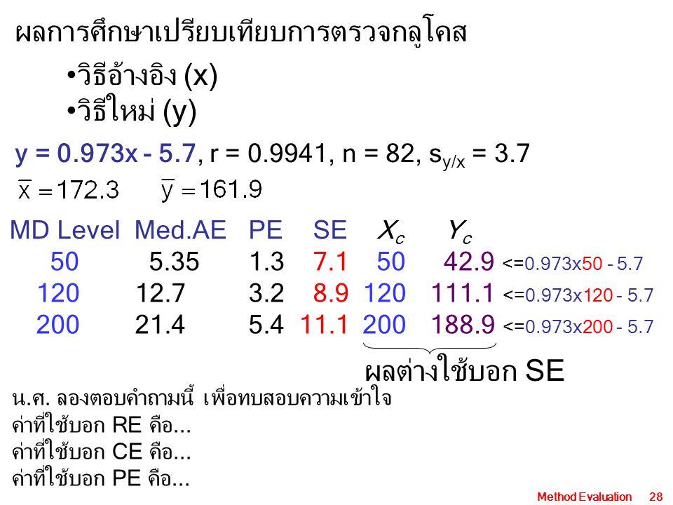 ผลการศึกษาเปรียบเทียบการตรวจกลูโคส วิธีอ้างอิง (x) วิธีใหม่ (y)
