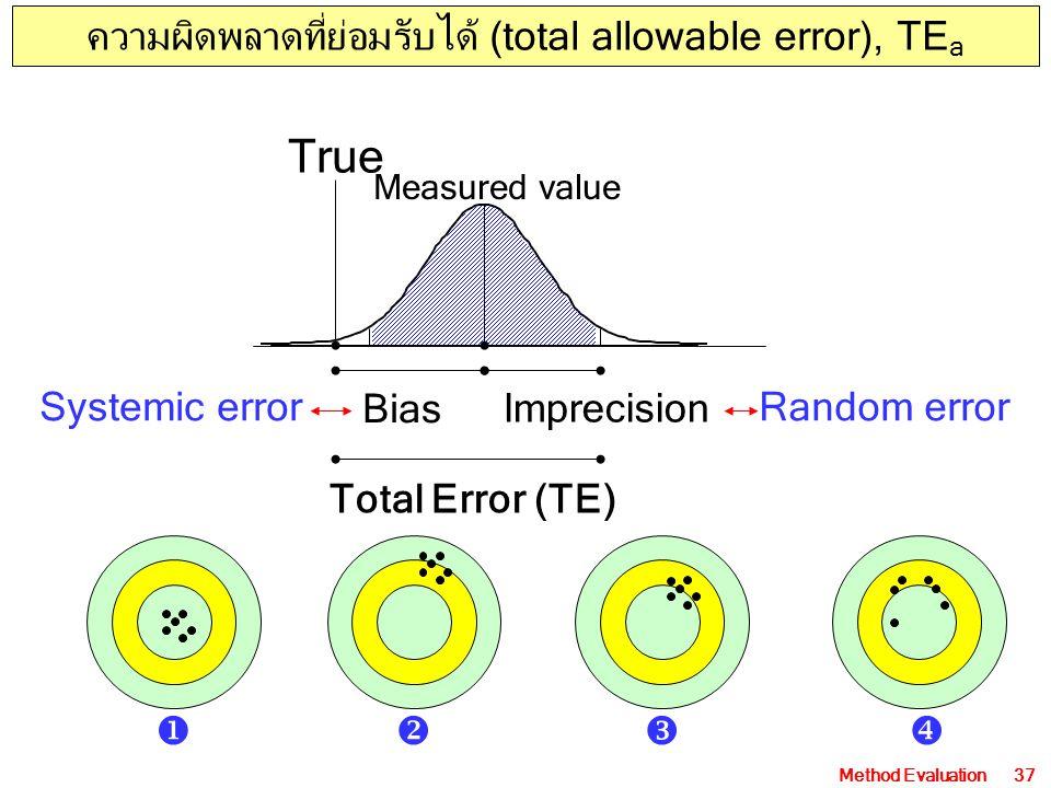 ความผิดพลาดที่ย่อมรับได้ (total allowable error), TEa