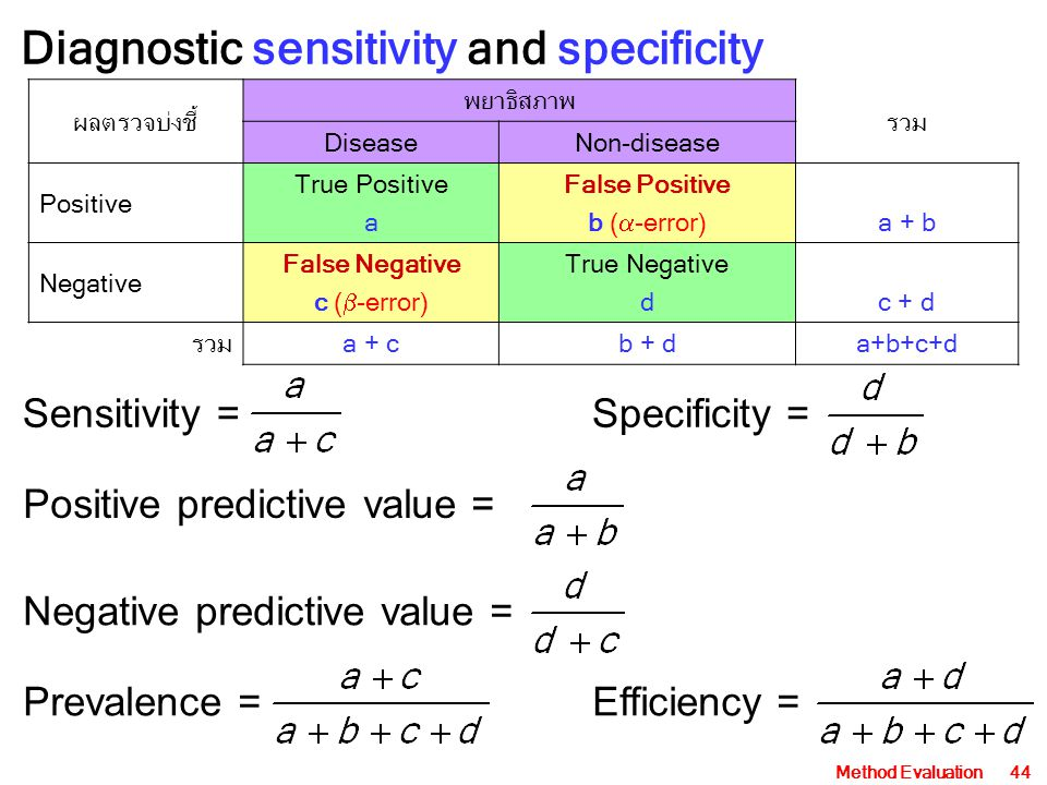 Diagnostic sensitivity and specificity