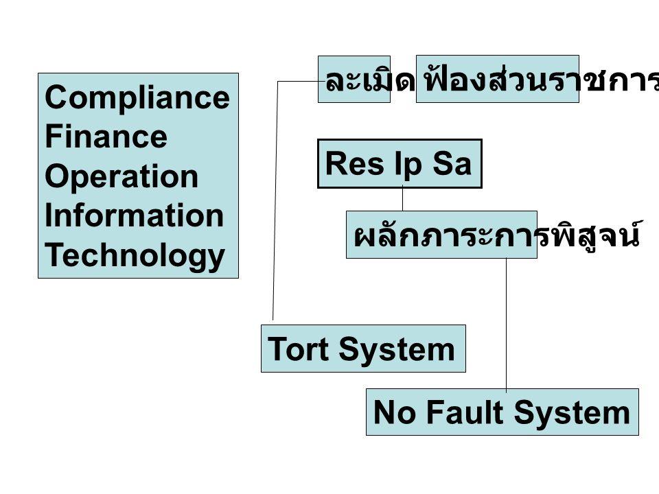 ละเมิด ฟ้องส่วนราชการ. Compliance. Finance. Operation. Information. Technology. Res Ip Sa. ผลักภาระการพิสูจน์
