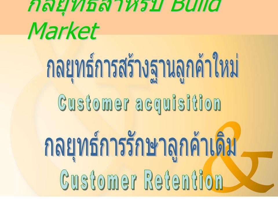 กลยุทธ์สำหรับ Build Market