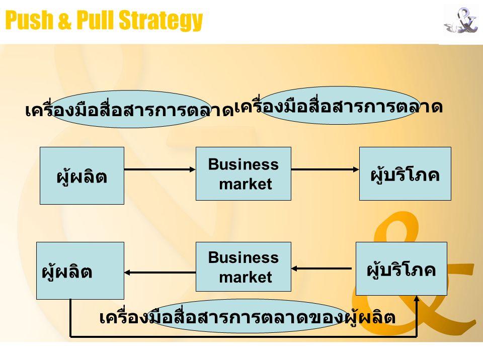 Push & Pull Strategy เครื่องมือสื่อสารการตลาด เครื่องมือสื่อสารการตลาด