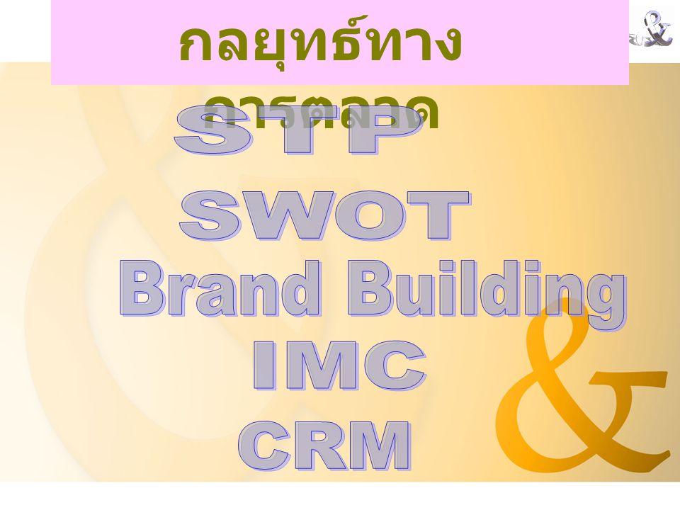 กลยุทธ์ทางการตลาด STP SWOT Brand Building IMC CRM