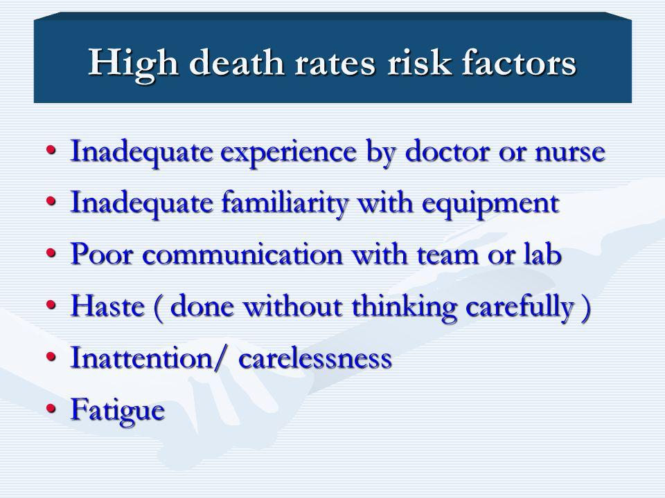 High death rates risk factors