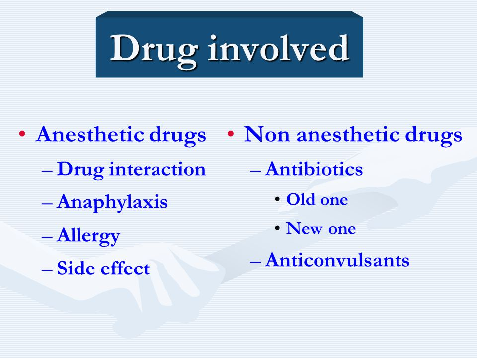 Drug involved Anesthetic drugs Non anesthetic drugs Drug interaction