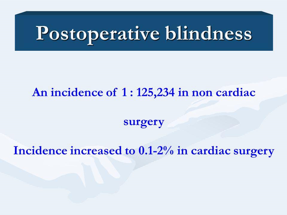 Postoperative blindness