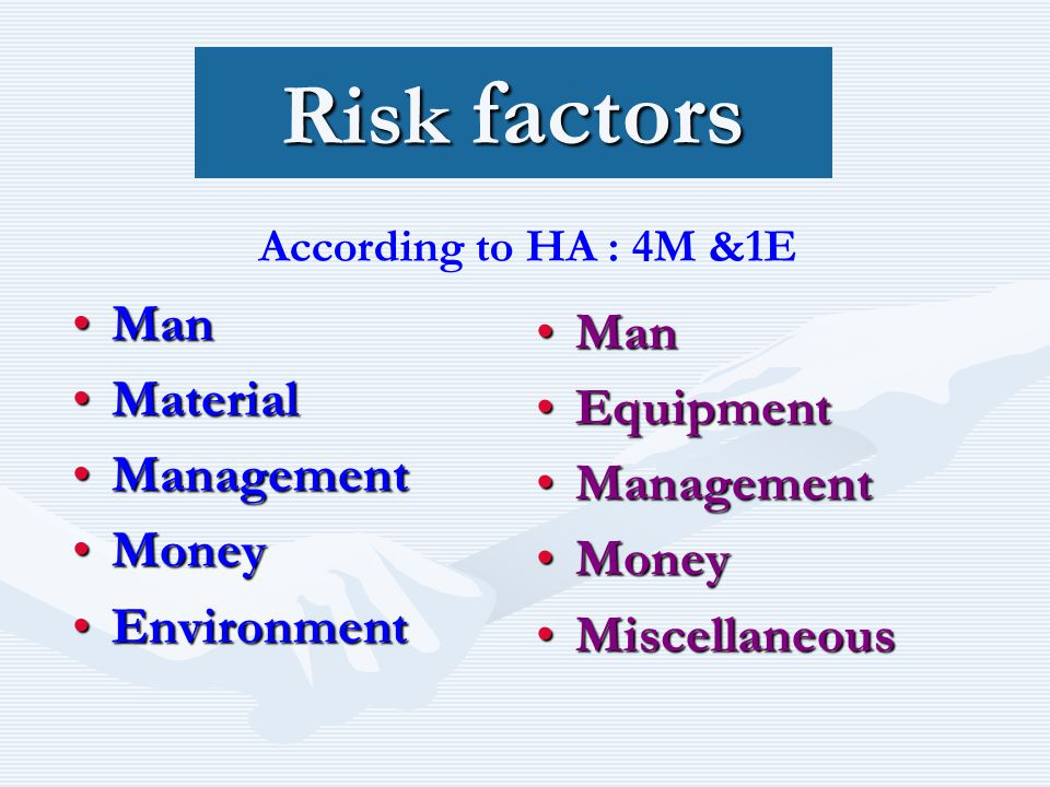 Risk factors Man Man Material Equipment Management Management Money