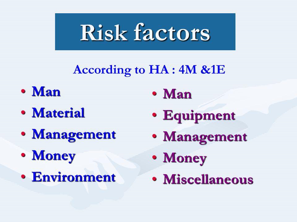 Risk factors Man Man Material Equipment Management Management Money