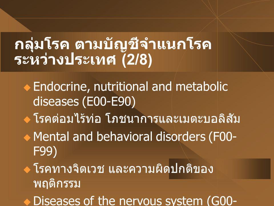 กลุ่มโรค ตามบัญชีจำแนกโรคระหว่างประเทศ (2/8)