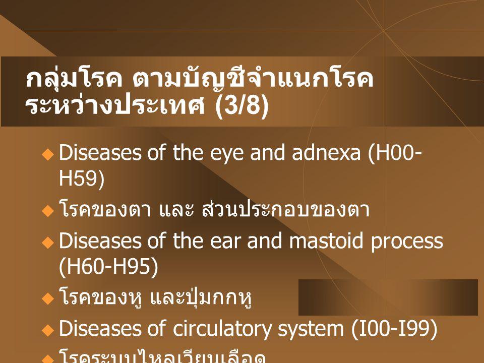 กลุ่มโรค ตามบัญชีจำแนกโรคระหว่างประเทศ (3/8)