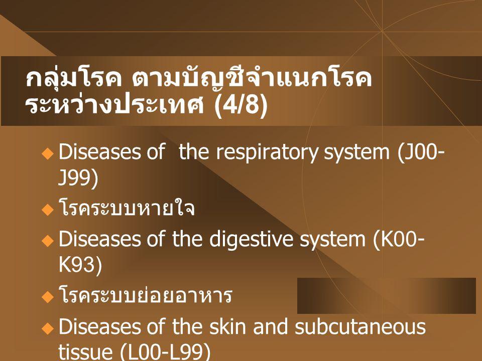 กลุ่มโรค ตามบัญชีจำแนกโรคระหว่างประเทศ (4/8)