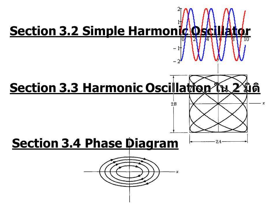 Section 3.2 Simple Harmonic Oscillator