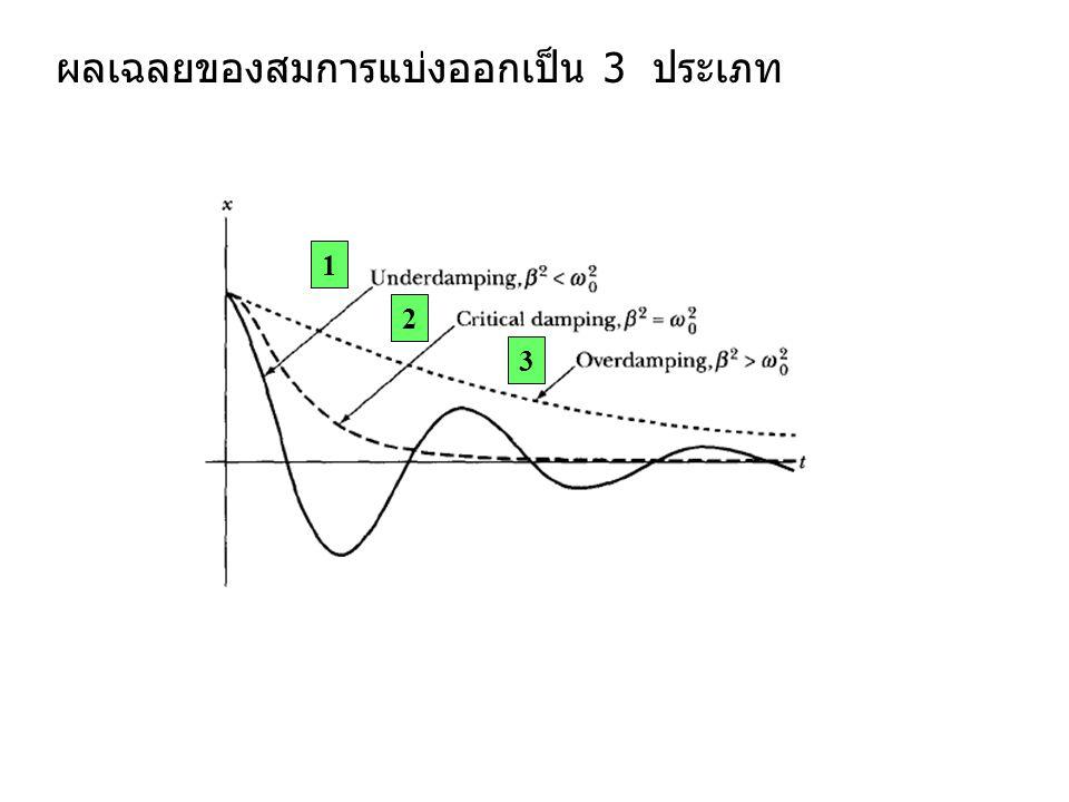 ผลเฉลยของสมการแบ่งออกเป็น 3 ประเภท