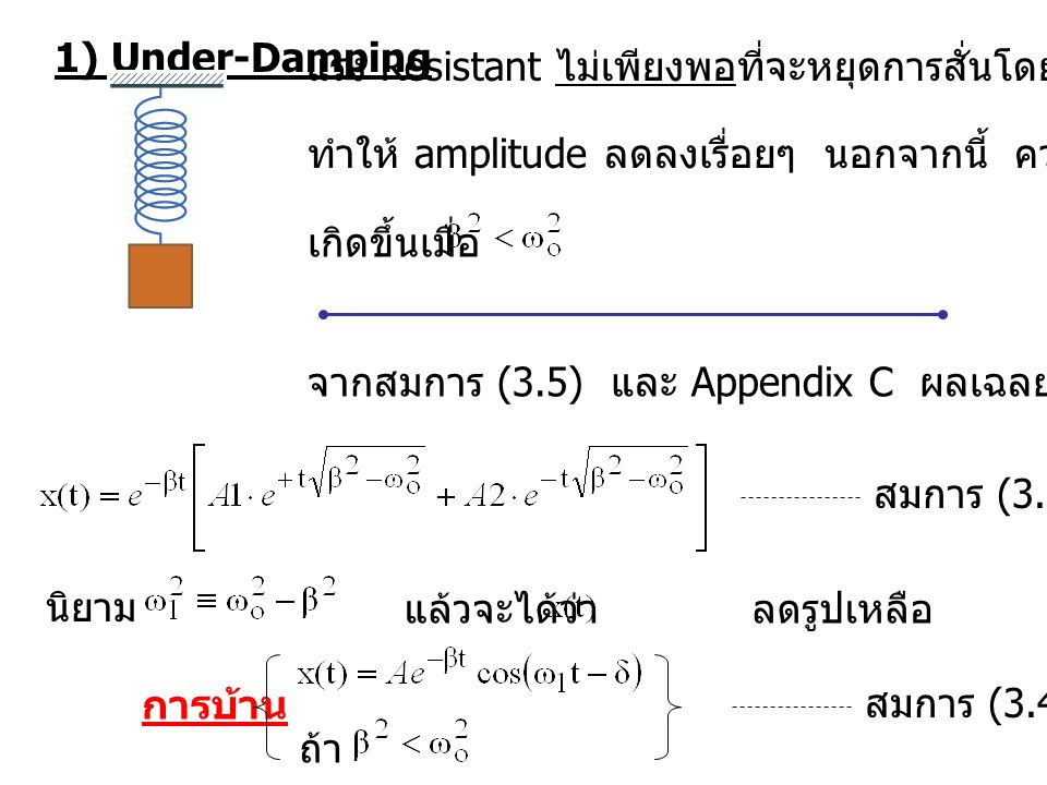 1) Under-Damping แรง Resistant ไม่เพียงพอที่จะหยุดการสั่นโดยสิ้นเชิง. ทำให้ amplitude ลดลงเรื่อยๆ นอกจากนี้ ความถี่ก็ลดลงด้วย.