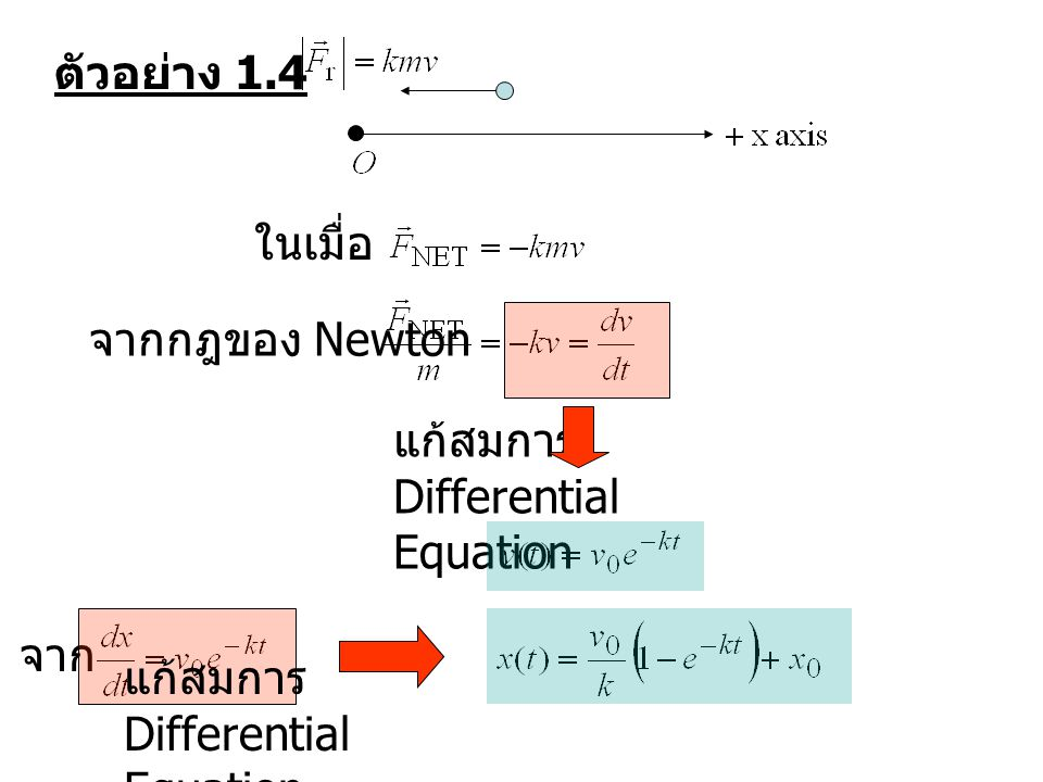 ตัวอย่าง 1.4 ในเมื่อ. จากกฎของ Newton. แก้สมการ Differential Equation.
