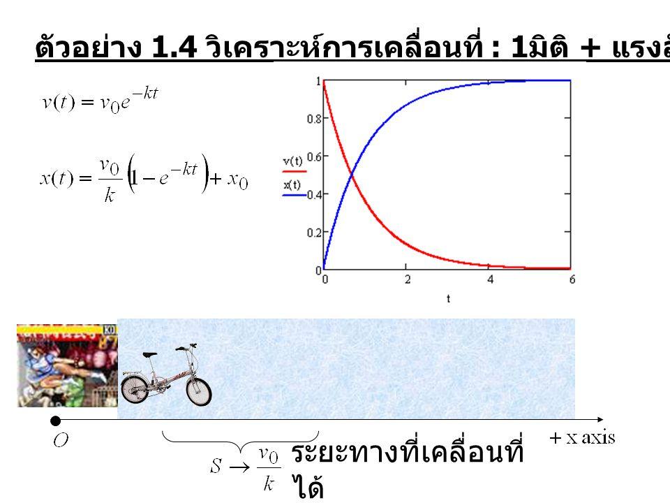 ตัวอย่าง 1.4 วิเคราะห์การเคลื่อนที่ : 1มิติ + แรงลัพธ์มาจาก Resistive Force