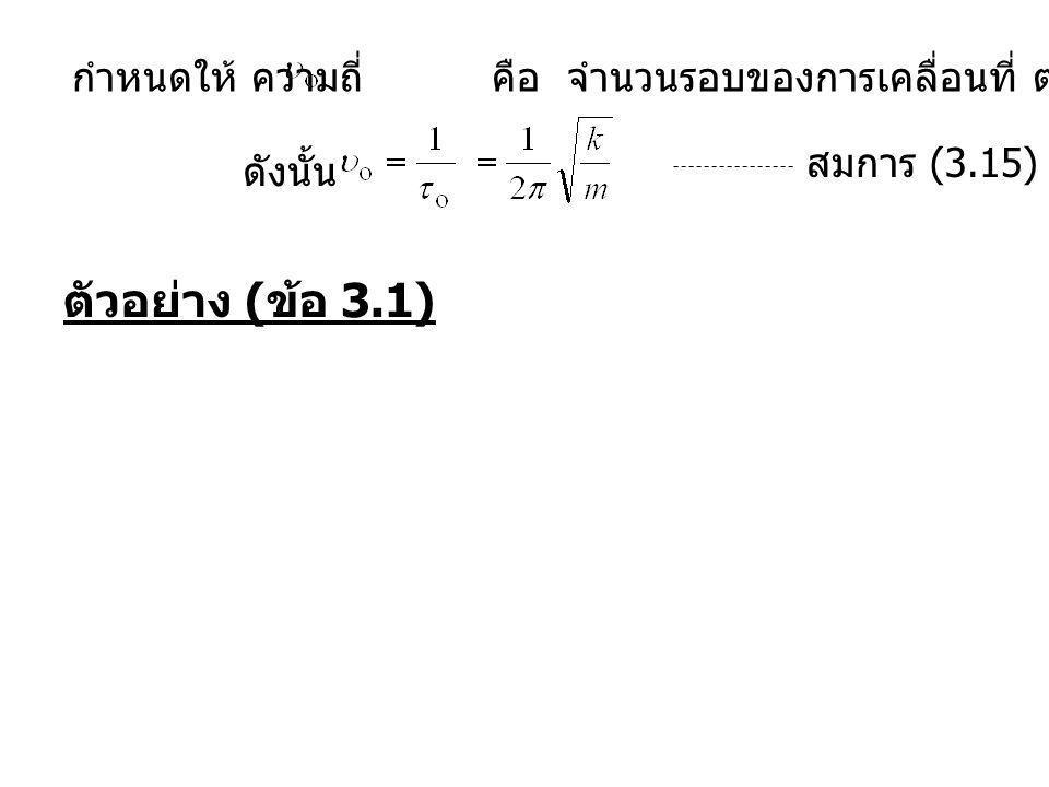 กำหนดให้ ความถี่ คือ จำนวนรอบของการเคลื่อนที่ ต่อวินาที (Hz)