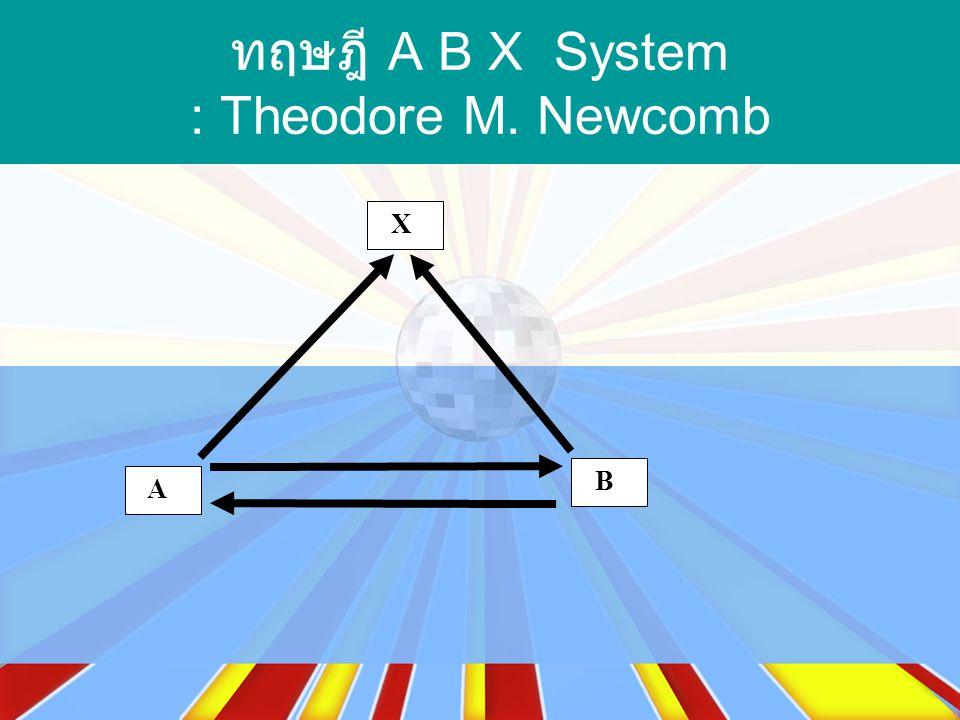 ทฤษฎี A B X System : Theodore M. Newcomb