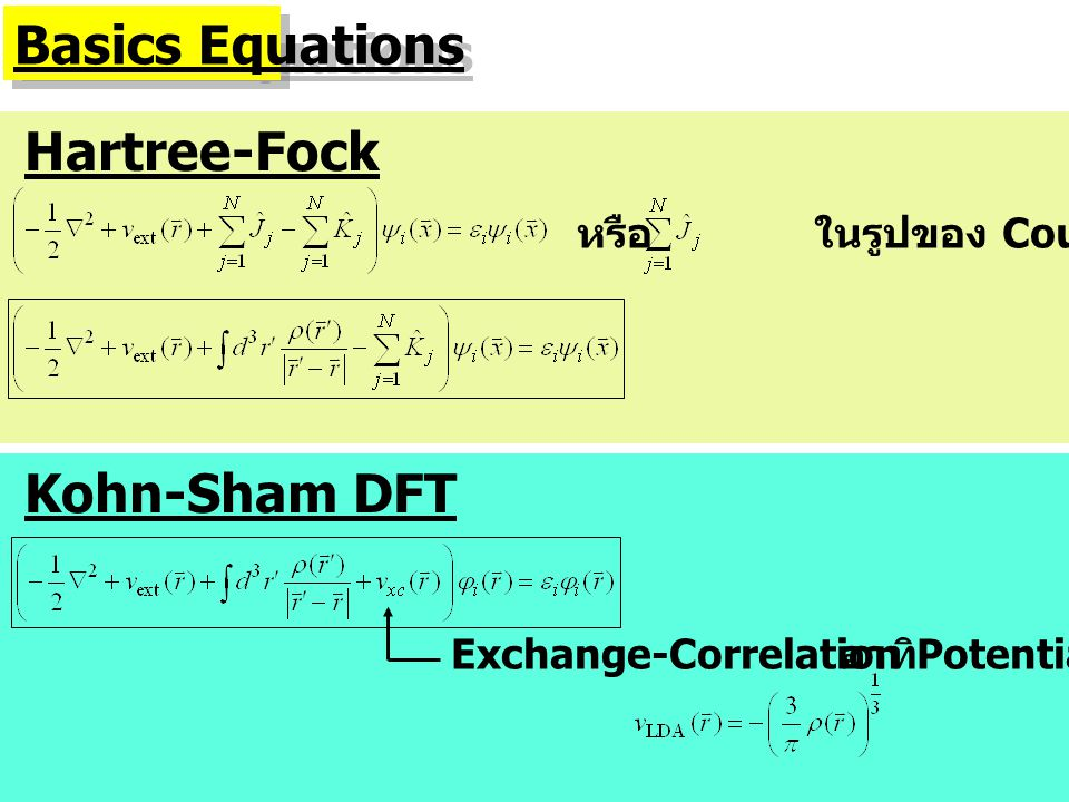 Basics Equations Hartree-Fock Kohn-Sham DFT