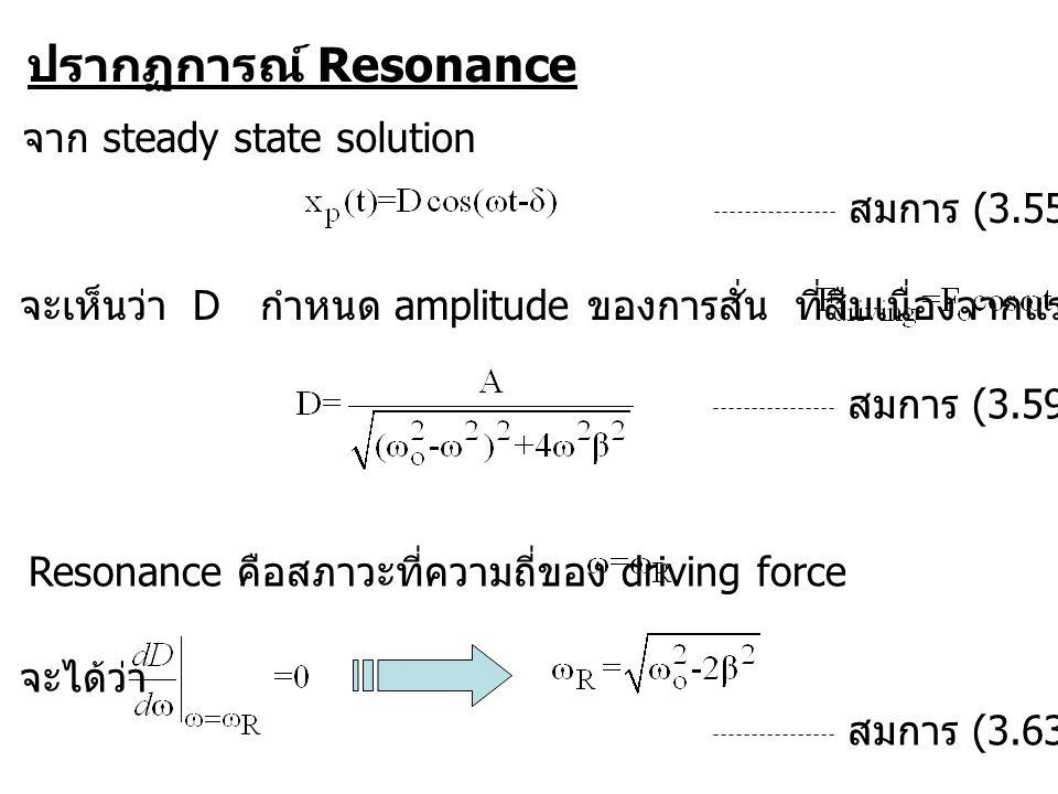 ปรากฏการณ์ Resonance จาก steady state solution สมการ (3.55)