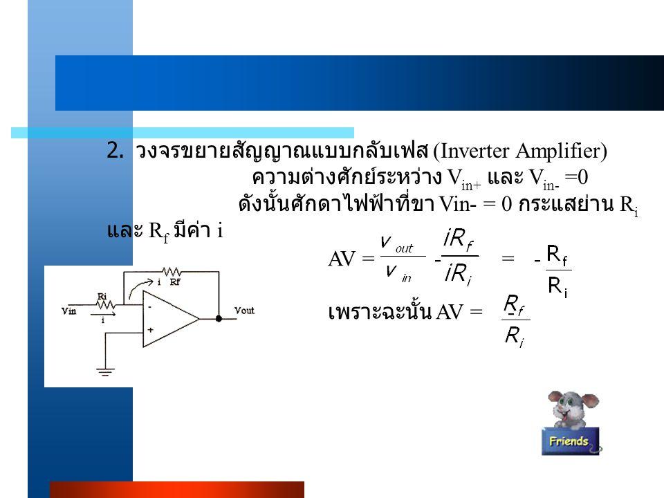2. วงจรขยายสัญญาณแบบกลับเฟส (Inverter Amplifier)