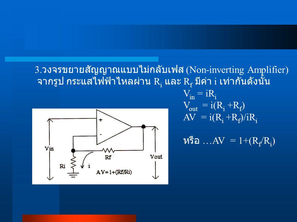3.วงจรขยายสัญญาณแบบไม่กลับเฟส (Non-inverting Amplifier)