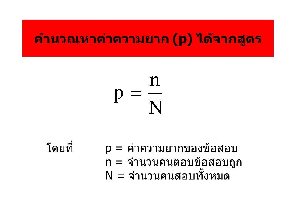 คำนวณหาค่าความยาก (p) ได้จากสูตร