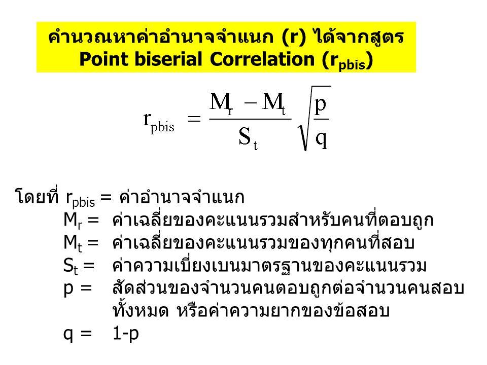 คำนวณหาค่าอำนาจจำแนก (r) ได้จากสูตร Point biserial Correlation (rpbis)