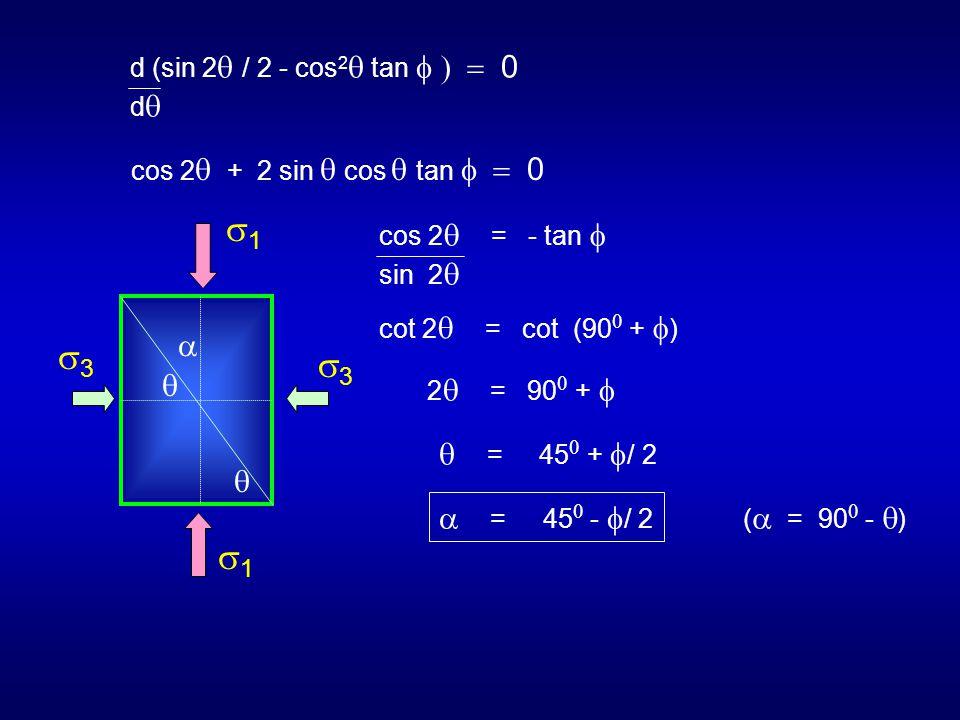 d (sin 2q / 2 - cos2q tan f ) = 0 dq. cos 2q + 2 sin q cos q tan f = 0. s1. cos 2q = - tan f.