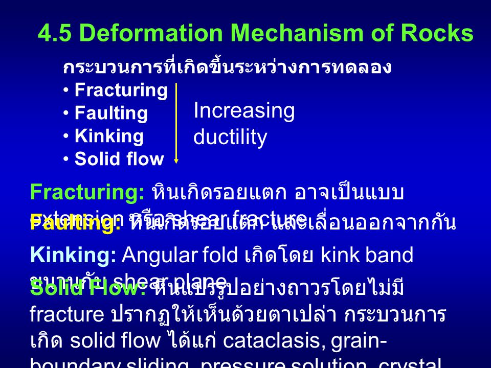 4.5 Deformation Mechanism of Rocks