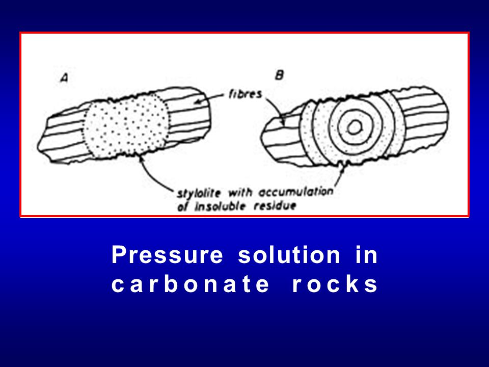 Pressure solution in carbonate rocks