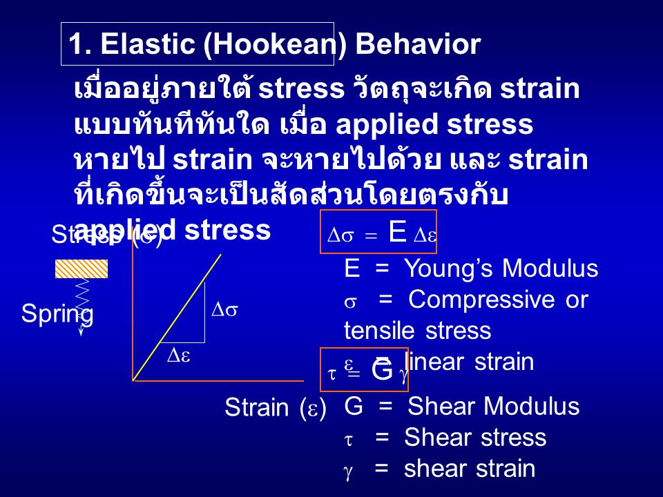 1. Elastic (Hookean) Behavior