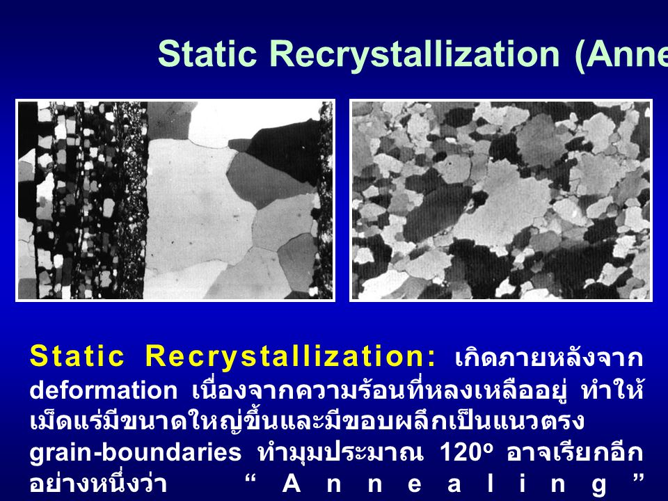 Static Recrystallization (Annealing)