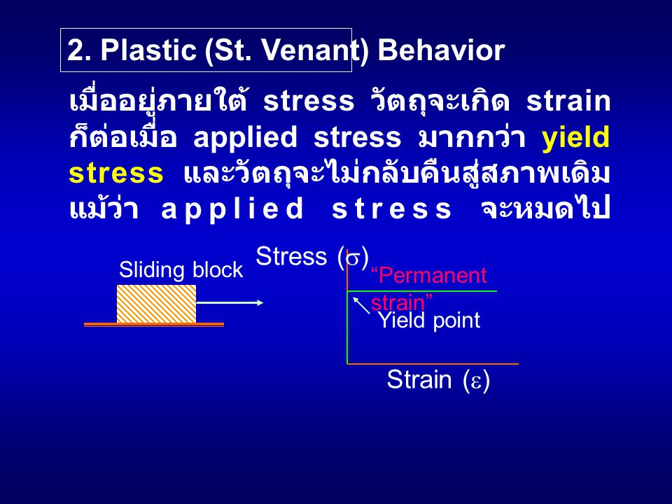 2. Plastic (St. Venant) Behavior